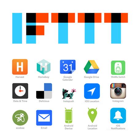 IFTTT werkt met ThermoSmart