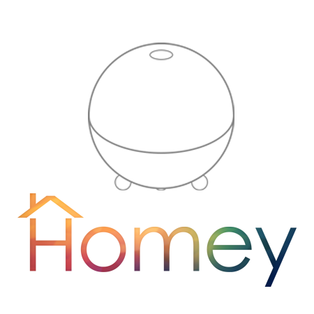 homey ondersteund ThermoSmart